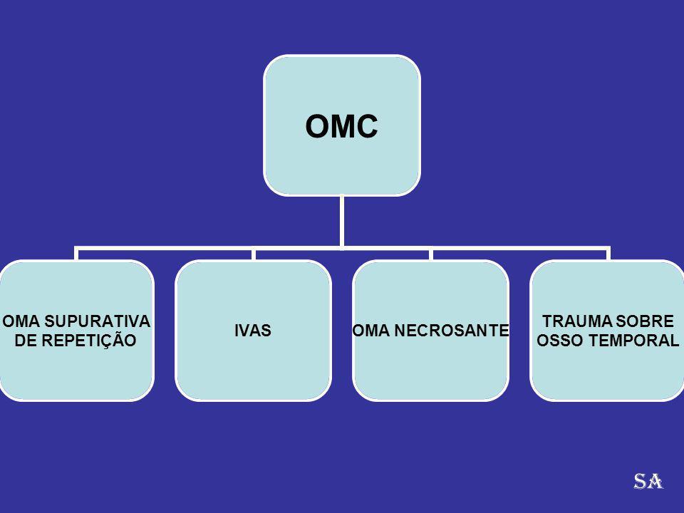 OMC OMA SUPURATIVA DE REPETIÇÃO IVAS OMA NECROSANTE TRAUMA SOBRE OSSO TEMPORAL SA