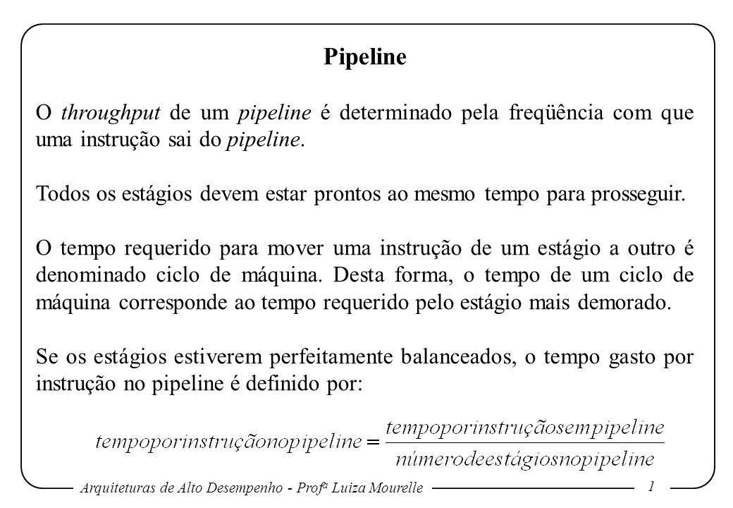 Arquiteturas de Alto Desempenho - Prof a Luiza Mourelle 22 Pipeline memória de instrução soma regs ALU memória de dados A B Imm zero cond LMD NPC IR PC mux aluoutput 4 IF IDEXMEMWB.......