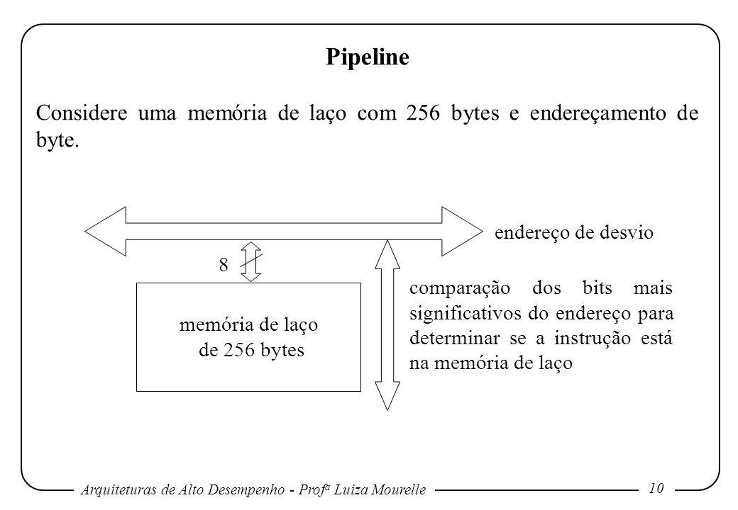 Arquiteturas de Alto Desempenho - Prof a Luiza Mourelle 10 Pipeline Considere uma memória de laço com 256 bytes e endereçamento de byte. 8 comparação
