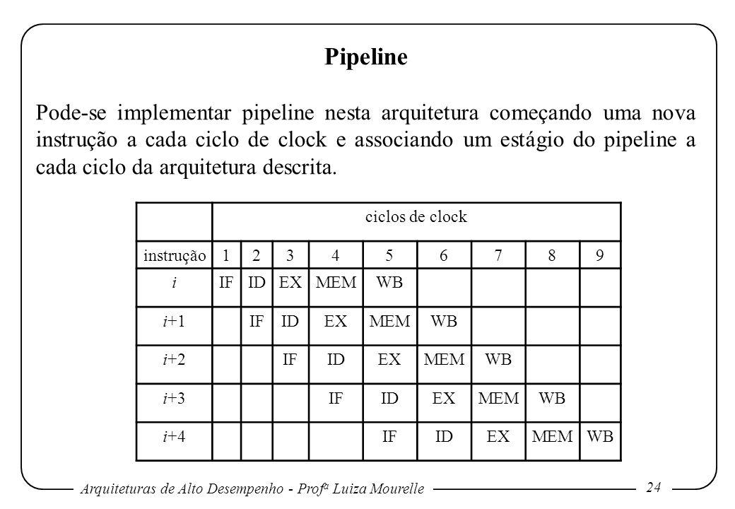 Arquiteturas de Alto Desempenho - Prof a Luiza Mourelle 24 Pipeline Pode-se implementar pipeline nesta arquitetura começando uma nova instrução a cada ciclo de clock e associando um estágio do pipeline a cada ciclo da arquitetura descrita.