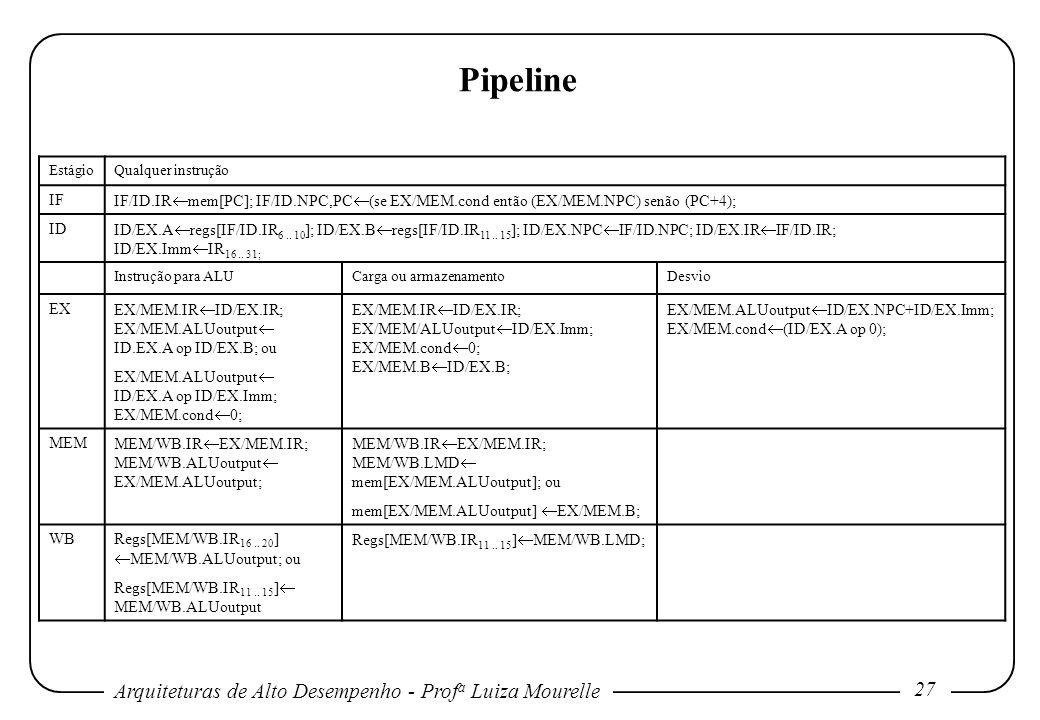 Arquiteturas de Alto Desempenho - Prof a Luiza Mourelle 27 EstágioQualquer instrução IF IF/ID.IR mem[PC]; IF/ID.NPC,PC (se EX/MEM.cond então (EX/MEM.NPC) senão (PC+4); ID ID/EX.A regs[IF/ID.IR 6..