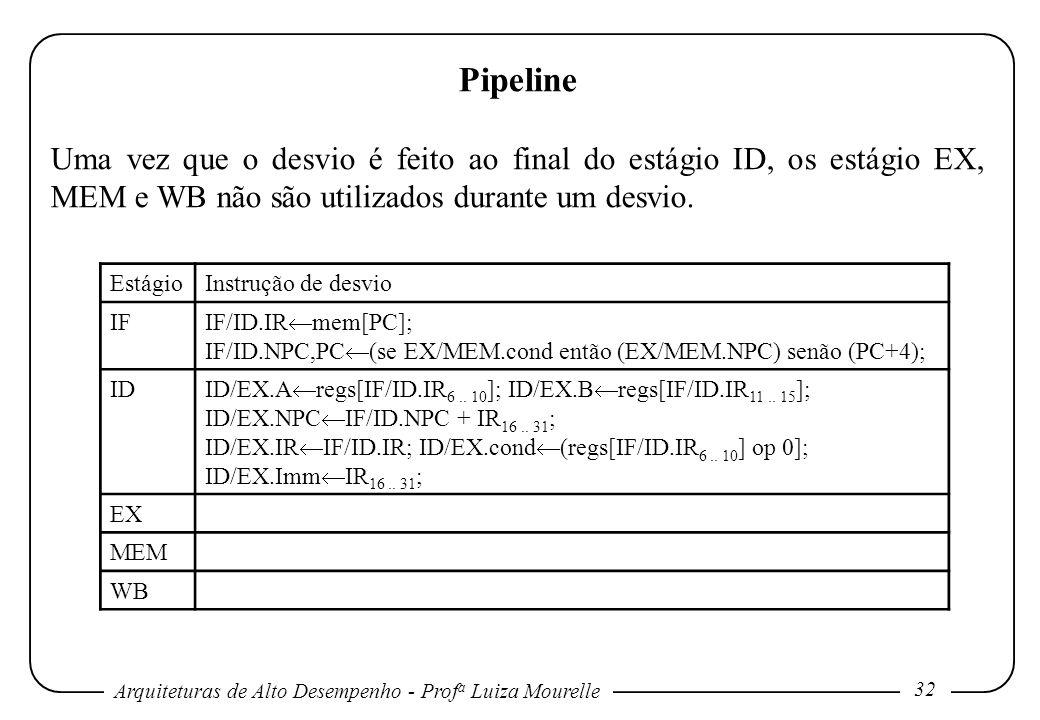 Arquiteturas de Alto Desempenho - Prof a Luiza Mourelle 32 EstágioInstrução de desvio IF IF/ID.IR mem[PC]; IF/ID.NPC,PC (se EX/MEM.cond então (EX/MEM.