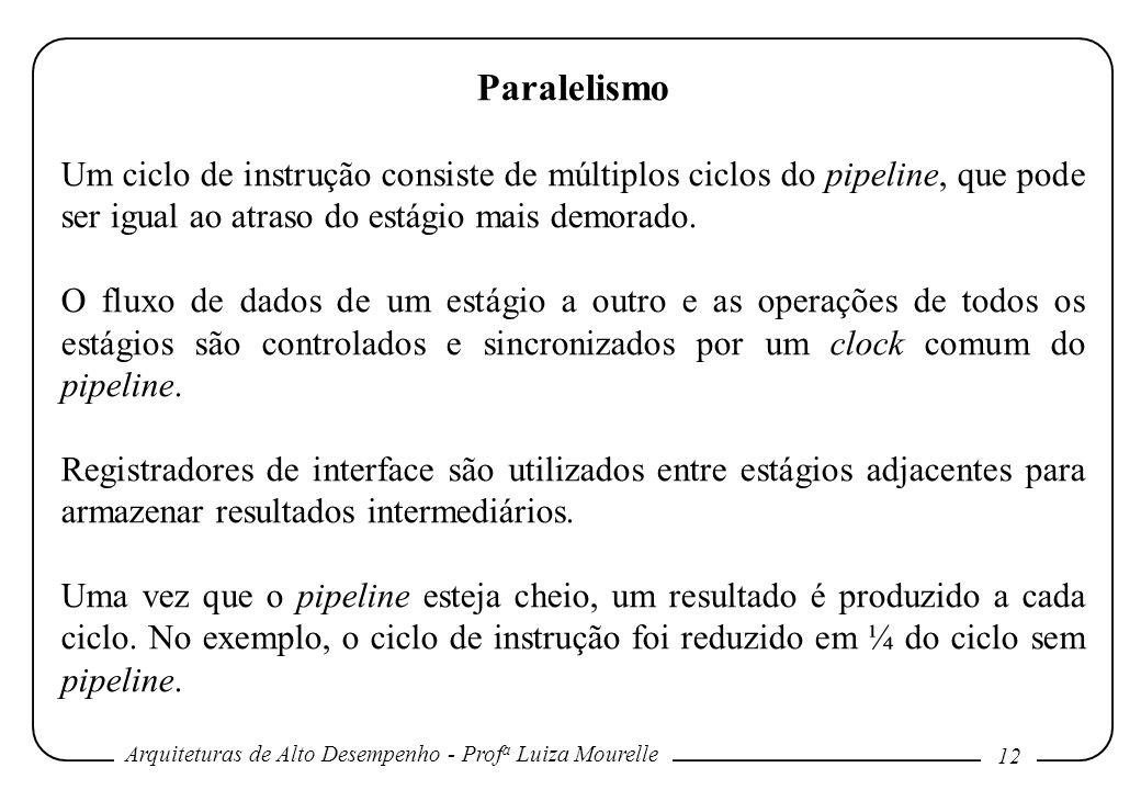 Arquiteturas de Alto Desempenho - Prof a Luiza Mourelle 12 Paralelismo Um ciclo de instrução consiste de múltiplos ciclos do pipeline, que pode ser igual ao atraso do estágio mais demorado.