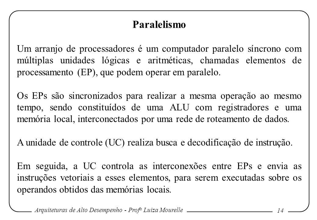 Arquiteturas de Alto Desempenho - Prof a Luiza Mourelle 14 Paralelismo Um arranjo de processadores é um computador paralelo síncrono com múltiplas unidades lógicas e aritméticas, chamadas elementos de processamento (EP), que podem operar em paralelo.