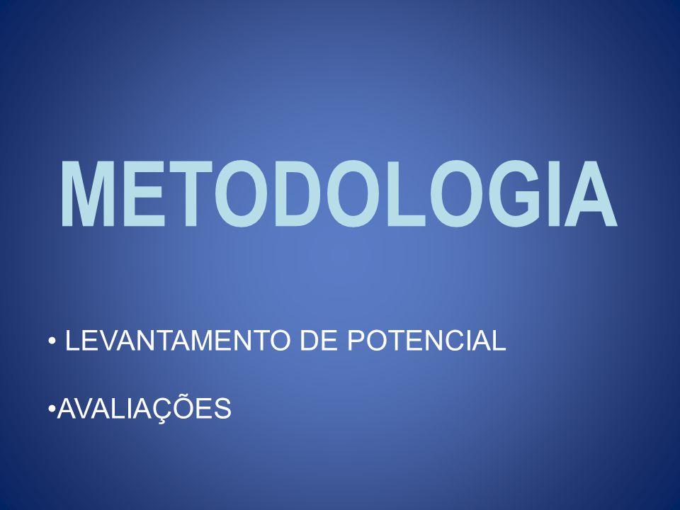 METODOLOGIA LEVANTAMENTO DE POTENCIAL AVALIAÇÕES