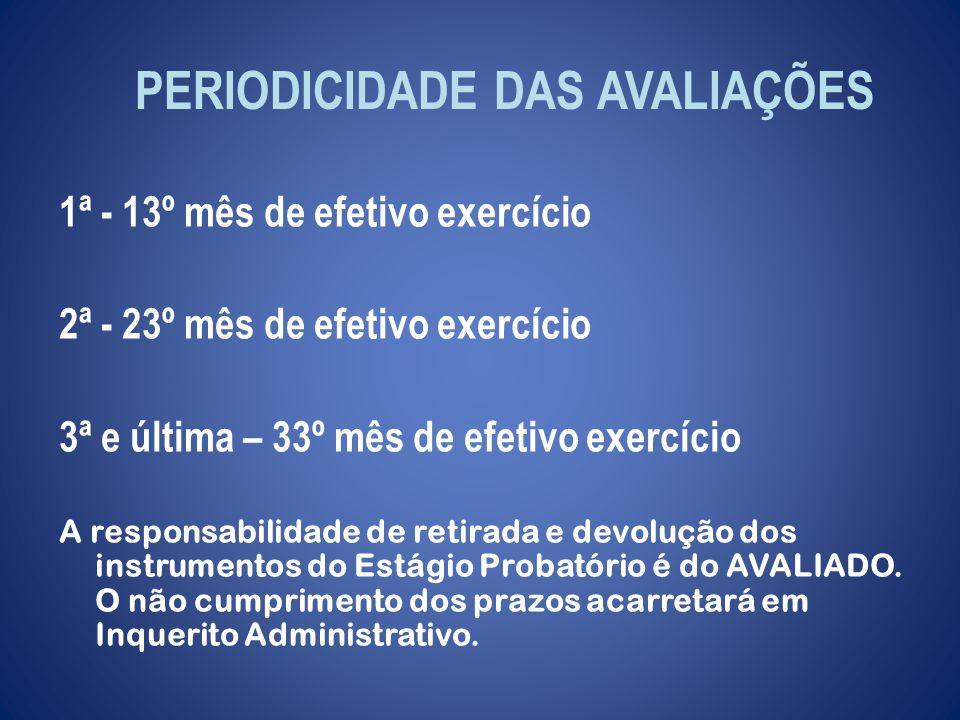 LICENÇAS Tempo suspenso: licença saúde; licença gestante; licença amamentação; falta abonada; entre outras.