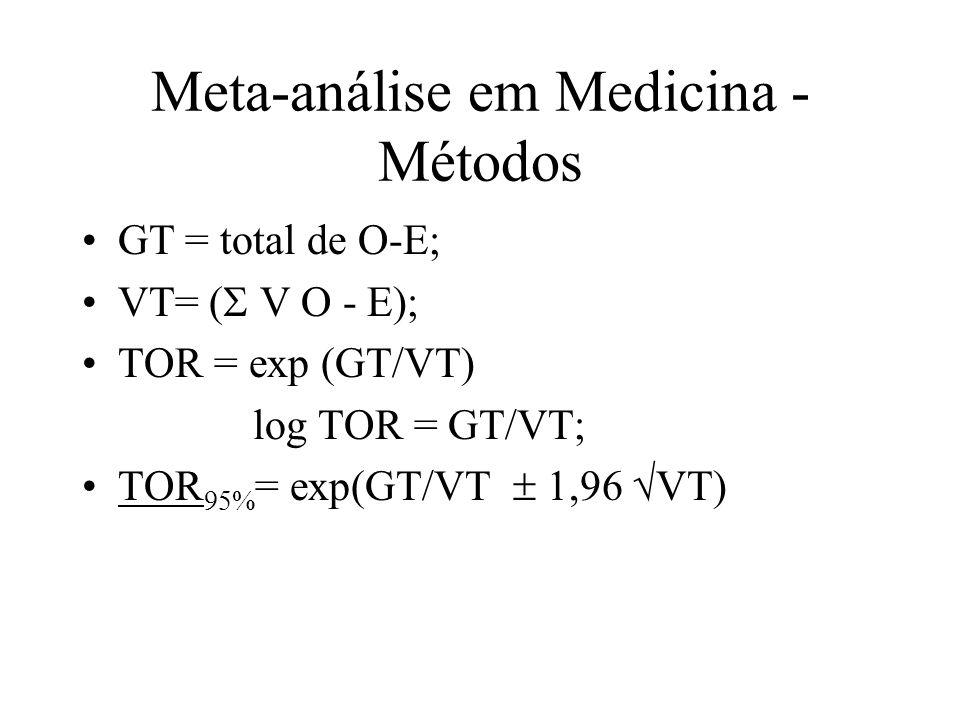 Meta-análise em Medicina - Métodos Já a meta-análise qualitativa em medicina pdoe ser definida como um método de avaliação da importância e relevância da informação médica, pela aplicação de critérios pré-estabelecidos de aceitabilidade.