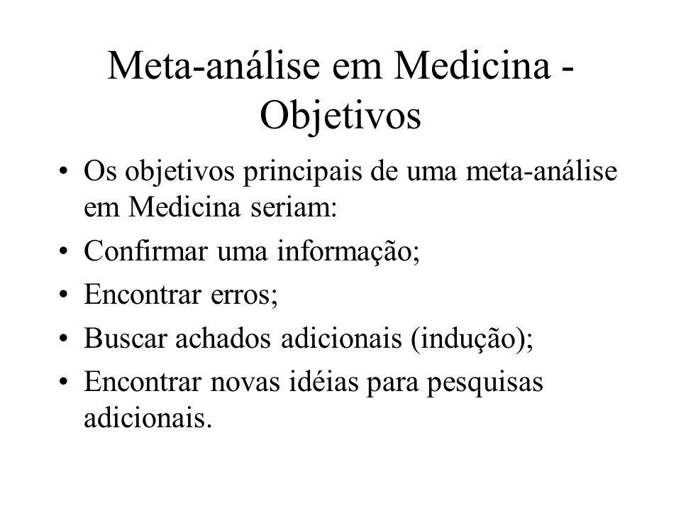 Meta-análise em Medicina - Objetivos Os objetivos principais de uma meta-análise em Medicina seriam: Confirmar uma informação; Encontrar erros; Buscar