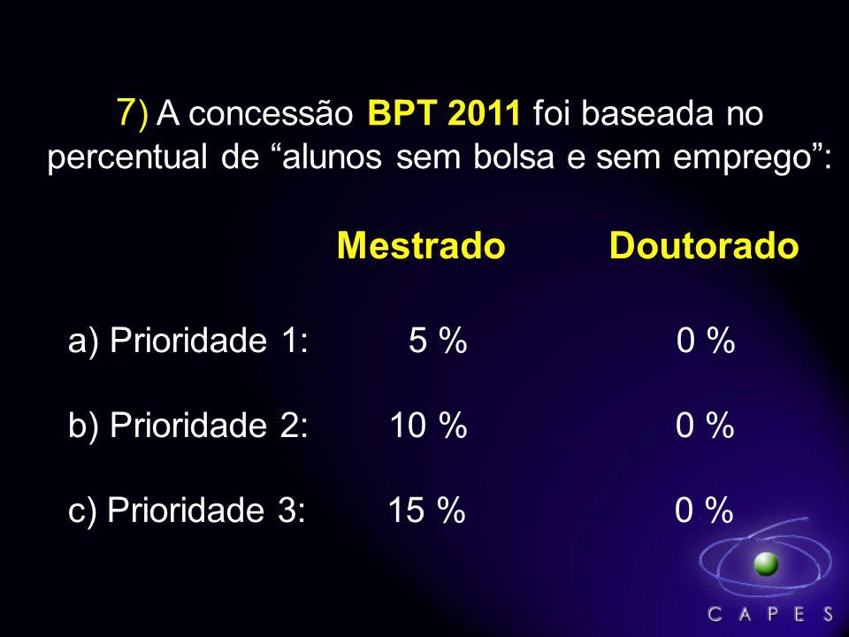 7 ) A concessão BPT 2011 foi baseada no percentual de alunos sem bolsa e sem emprego: a) Prioridade 1: 5 % 0 % b) Prioridade 2: 10 % 0 % c) Prioridade 3: 15 % 0 % Mestrado Doutorado