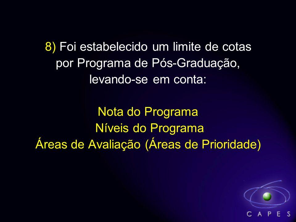 8) Foi estabelecido um limite de cotas por Programa de Pós-Graduação, levando-se em conta: Nota do Programa Níveis do Programa Áreas de Avaliação (Áreas de Prioridade)