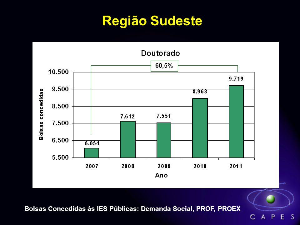 Obrigado pela atenção! Professor Emídio Cantídio de Oliveira Filho emidio.oliveira@capes.gov.br