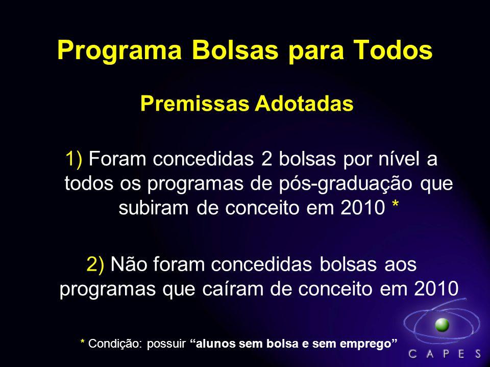 Programa Bolsas para Todos Premissas Adotadas 1) Foram concedidas 2 bolsas por nível a todos os programas de pós-graduação que subiram de conceito em 2010 * 2) Não foram concedidas bolsas aos programas que caíram de conceito em 2010 * Condição: possuir alunos sem bolsa e sem emprego