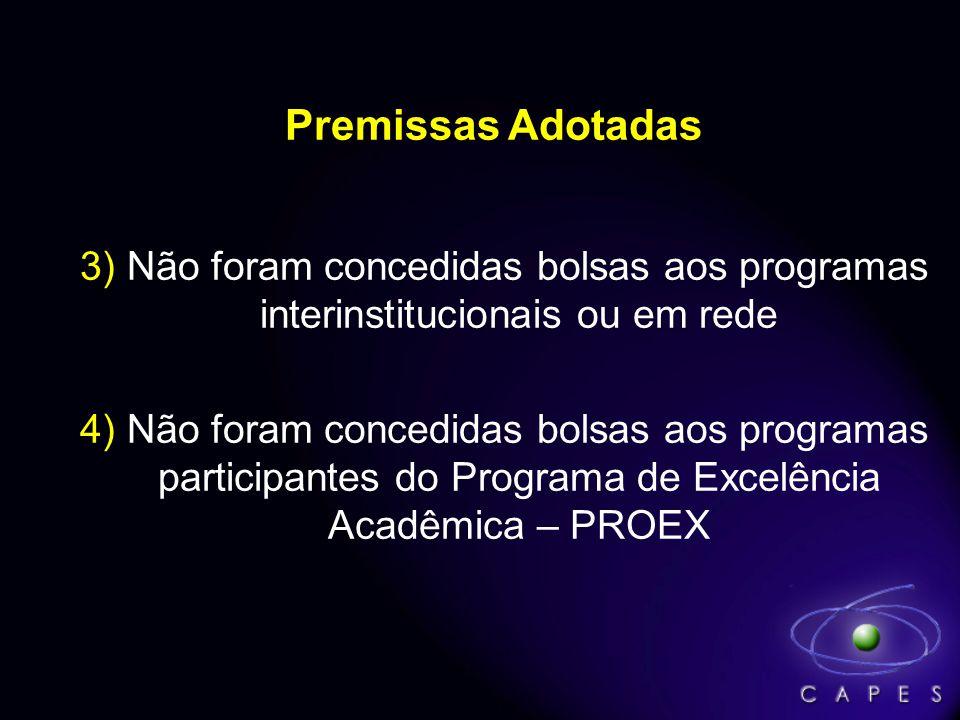 Premissas Adotadas 3) Não foram concedidas bolsas aos programas interinstitucionais ou em rede 4) Não foram concedidas bolsas aos programas participantes do Programa de Excelência Acadêmica – PROEX
