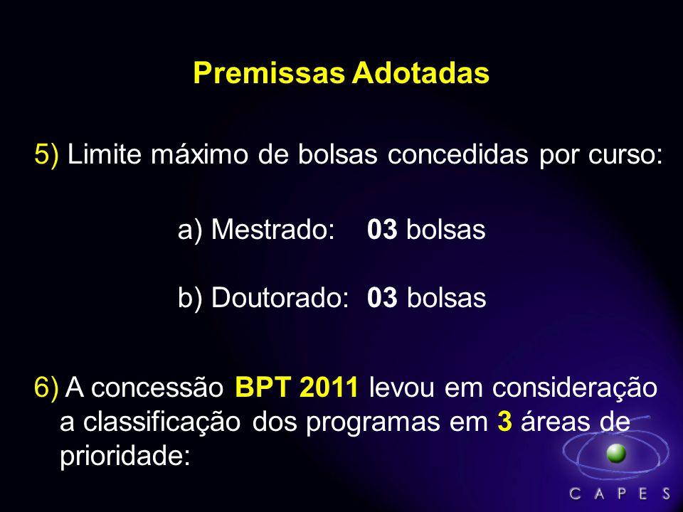 5) Limite máximo de bolsas concedidas por curso: a) Mestrado: 03 bolsas b) Doutorado: 03 bolsas Premissas Adotadas 6) A concessão BPT 2011 levou em consideração a classificação dos programas em 3 áreas de prioridade: