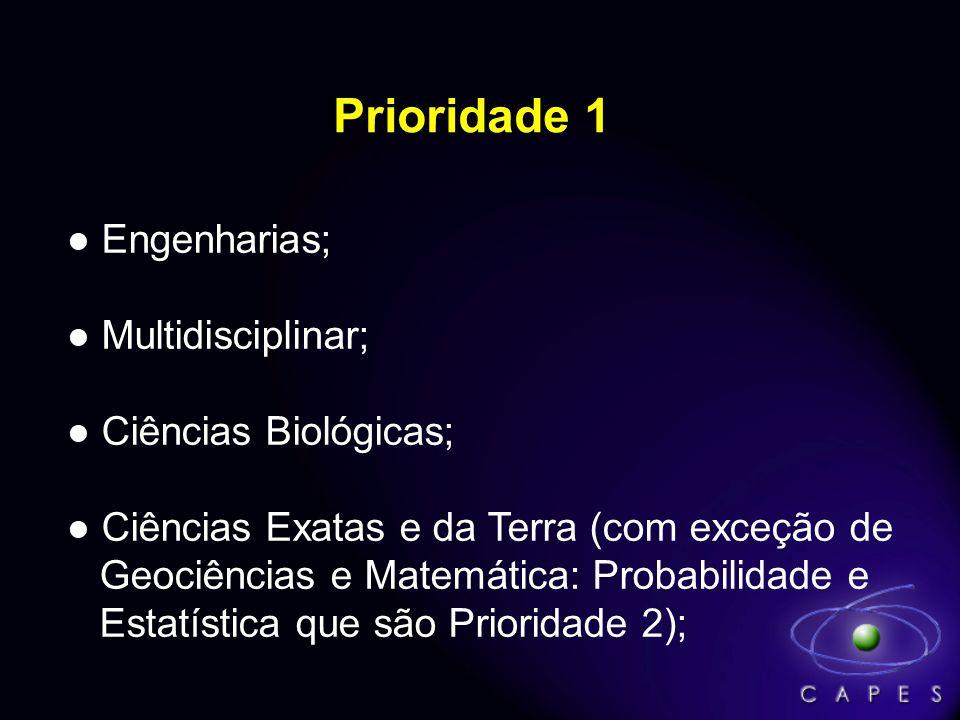 Engenharias; Multidisciplinar; Ciências Biológicas; Ciências Exatas e da Terra (com exceção de Geociências e Matemática: Probabilidade e Estatística que são Prioridade 2); Prioridade 1