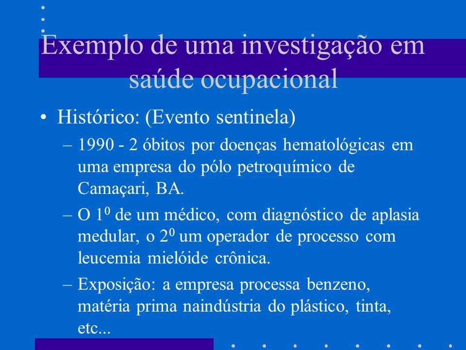 Exemplo de uma investigação em saúde ocupacional Histórico: (Evento sentinela) –1990 - 2 óbitos por doenças hematológicas em uma empresa do pólo petroquímico de Camaçari, BA.