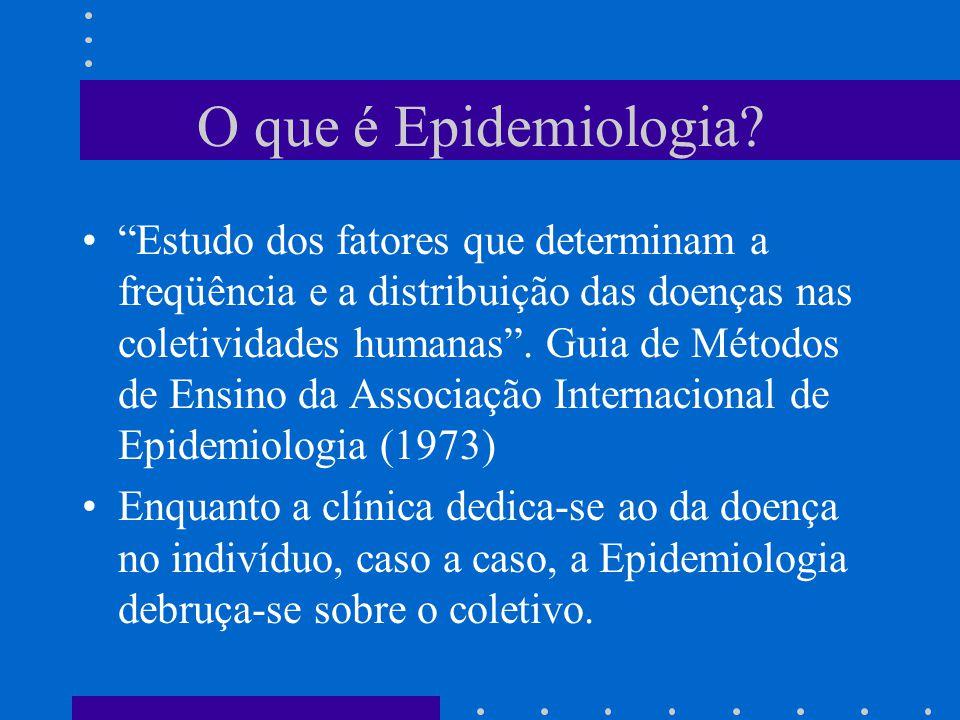 O que é Epidemiologia.