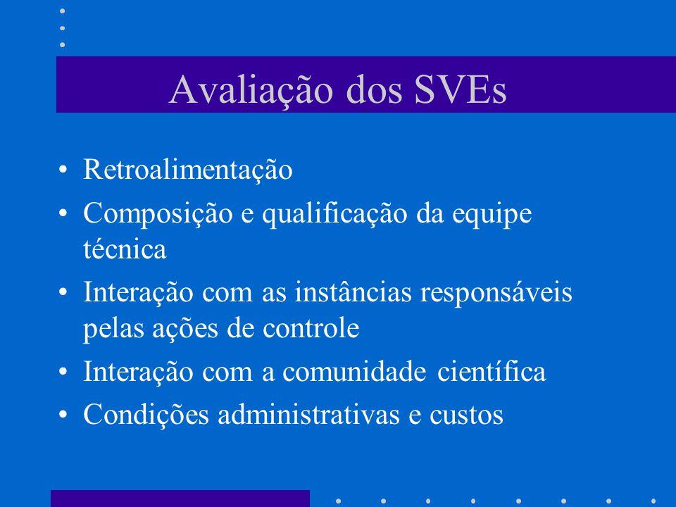 Avaliação dos SVEs Retroalimentação Composição e qualificação da equipe técnica Interação com as instâncias responsáveis pelas ações de controle Interação com a comunidade científica Condições administrativas e custos