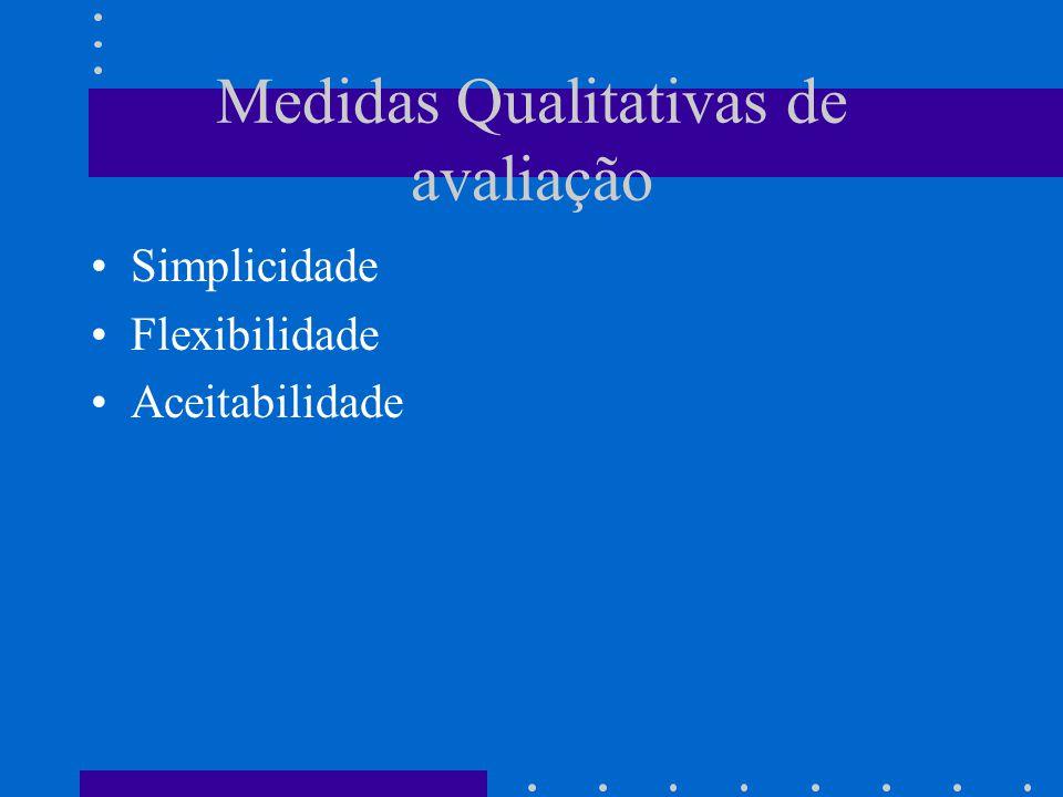 Medidas Qualitativas de avaliação Simplicidade Flexibilidade Aceitabilidade