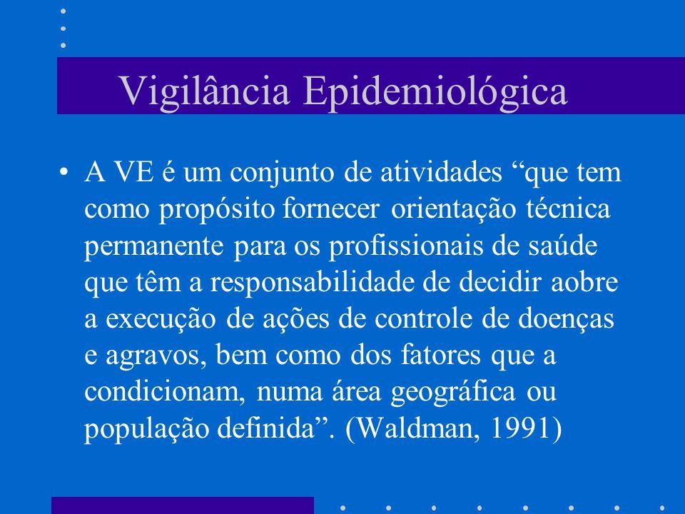 Vigilância Epidemiológica A VE é um conjunto de atividades que tem como propósito fornecer orientação técnica permanente para os profissionais de saúde que têm a responsabilidade de decidir aobre a execução de ações de controle de doenças e agravos, bem como dos fatores que a condicionam, numa área geográfica ou população definida.