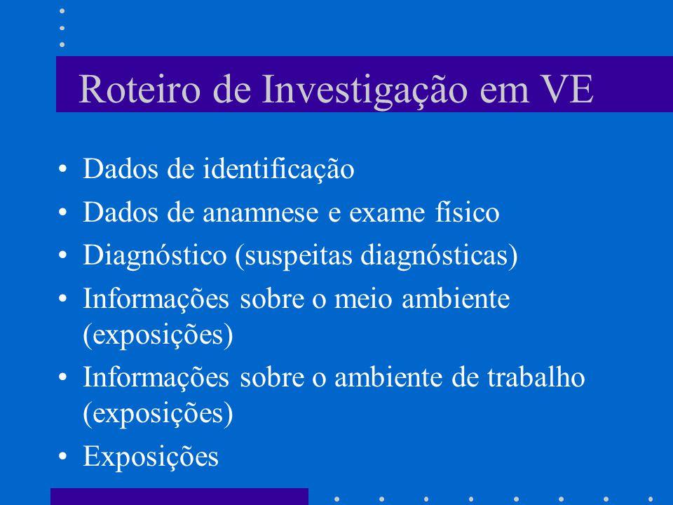 Roteiro de Investigação em VE Dados de identificação Dados de anamnese e exame físico Diagnóstico (suspeitas diagnósticas) Informações sobre o meio ambiente (exposições) Informações sobre o ambiente de trabalho (exposições) Exposições