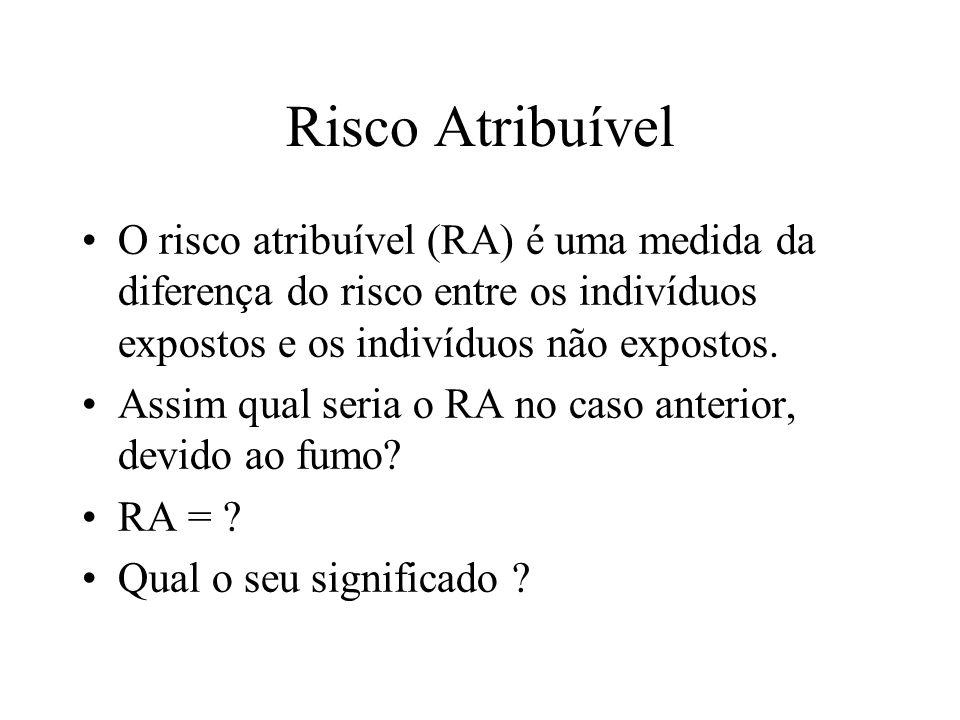 Risco Atribuível O risco atribuível (RA) é uma medida da diferença do risco entre os indivíduos expostos e os indivíduos não expostos. Assim qual seri