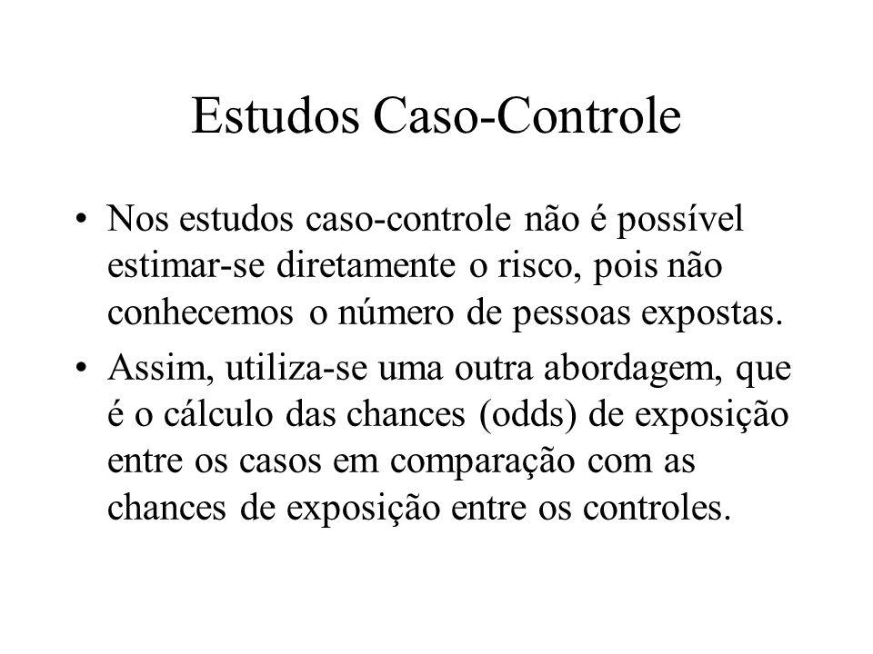Estudos Caso-Controle Nos estudos caso-controle não é possível estimar-se diretamente o risco, pois não conhecemos o número de pessoas expostas. Assim