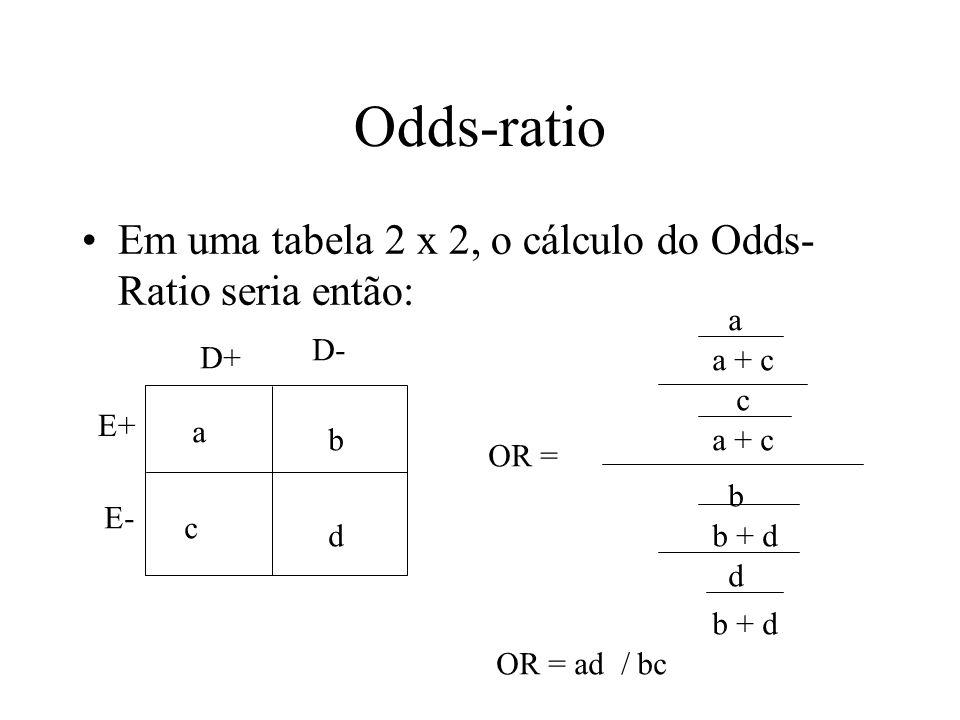 Odds-ratio Em uma tabela 2 x 2, o cálculo do Odds- Ratio seria então: a b c d OR = a a + c c b b + d d OR = ad / bc D+ D- E+ E-