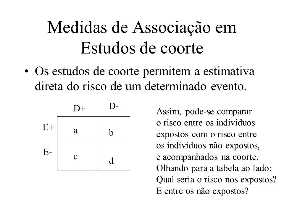 Medidas de Associação em Estudos de coorte Os estudos de coorte permitem a estimativa direta do risco de um determinado evento. a b c d Assim, pode-se