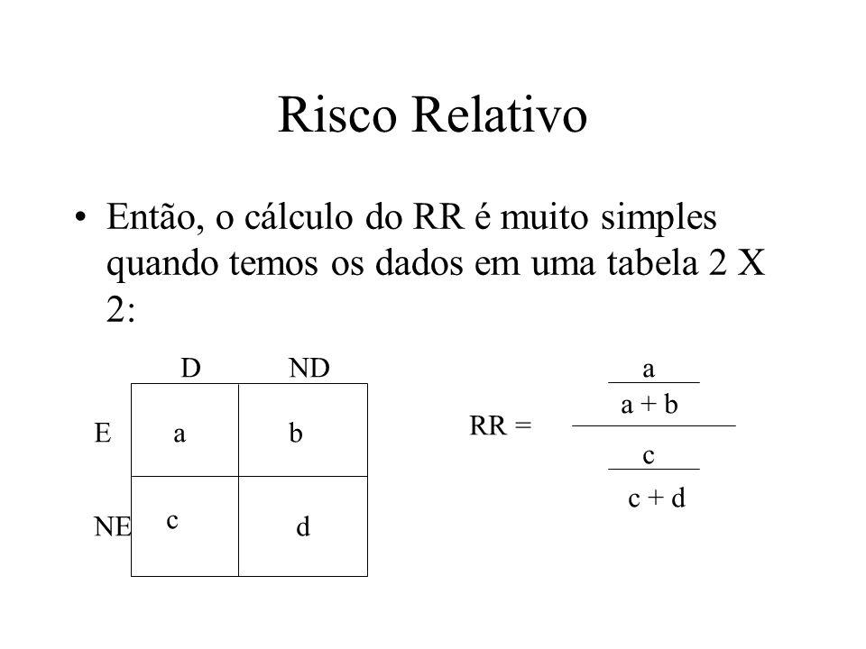 Risco Relativo Então, o cálculo do RR é muito simples quando temos os dados em uma tabela 2 X 2: ab c d E NE DND RR = a a + b c c + d