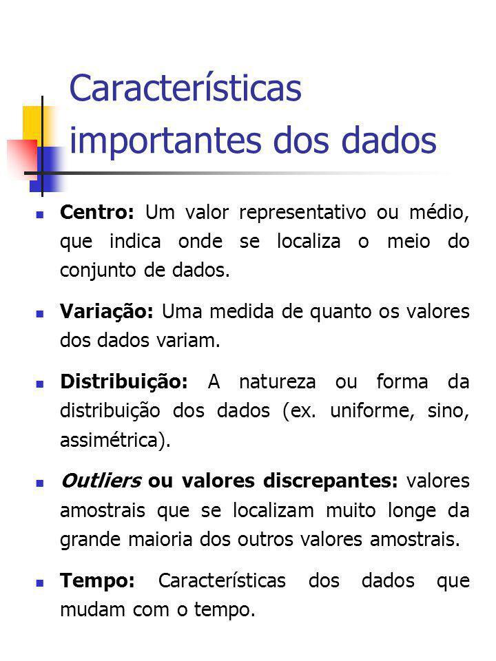 Características importantes dos dados Centro: Um valor representativo ou médio, que indica onde se localiza o meio do conjunto de dados. Variação: Uma