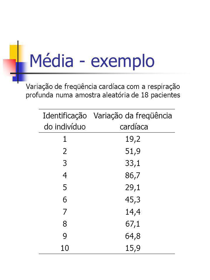 Média - exemplo Variação de freqüência cardíaca com a respiração profunda numa amostra aleatória de 18 pacientes Identificação do indivíduo Variação d