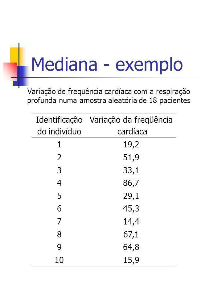Mediana - exemplo Variação de freqüência cardíaca com a respiração profunda numa amostra aleatória de 18 pacientes Identificação do indivíduo Variação