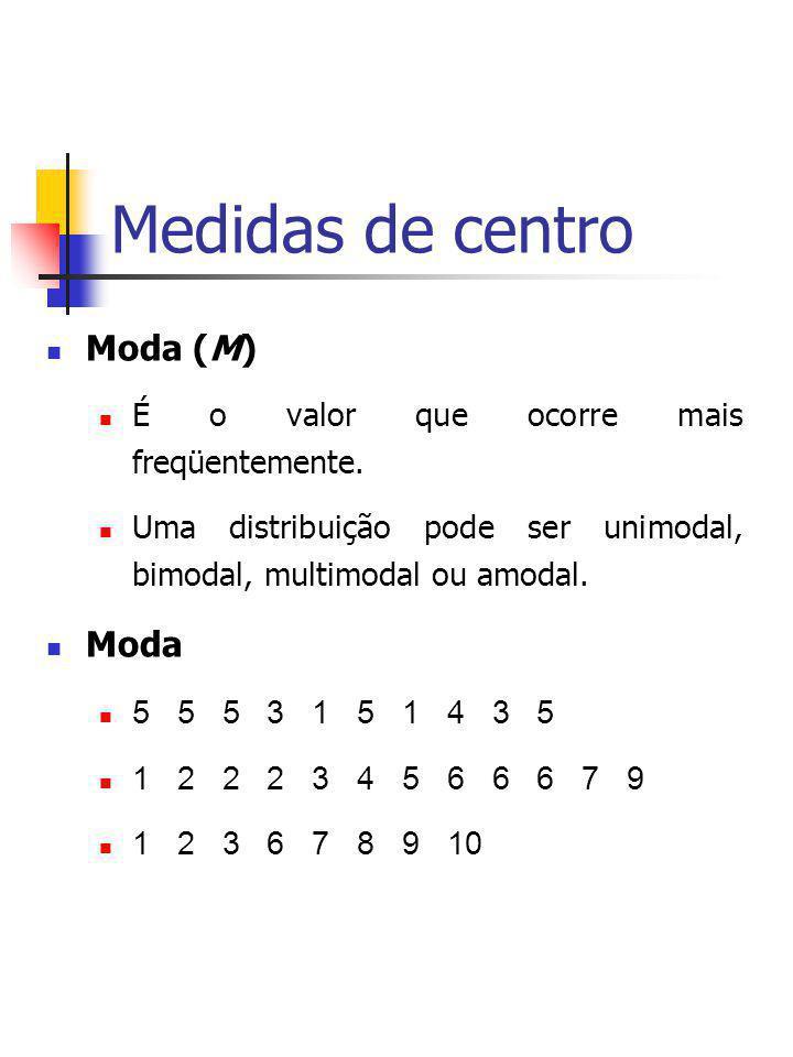 Medidas de centro Moda (M) É o valor que ocorre mais freqüentemente. Uma distribuição pode ser unimodal, bimodal, multimodal ou amodal. Moda 5 5 5 3 1