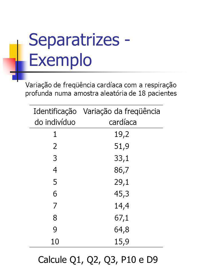 Separatrizes - Exemplo Variação de freqüência cardíaca com a respiração profunda numa amostra aleatória de 18 pacientes Identificação do indivíduo Var