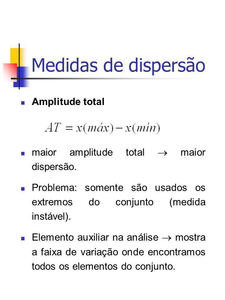 Medidas de dispersão Amplitude total maior amplitude total maior dispersão. Problema: somente são usados os extremos do conjunto (medida instável). El