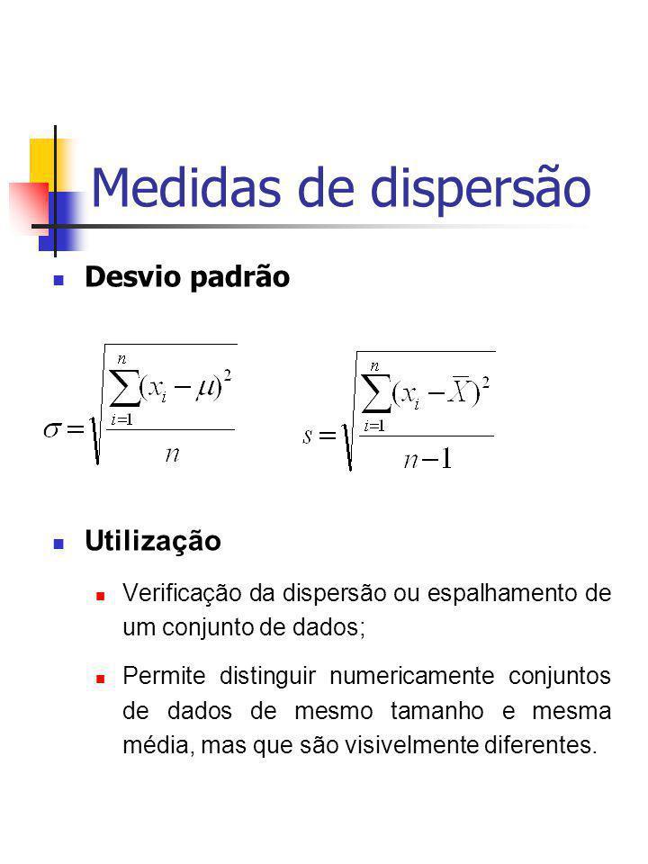 Medidas de dispersão Desvio padrão Utilização Verificação da dispersão ou espalhamento de um conjunto de dados; Permite distinguir numericamente conju