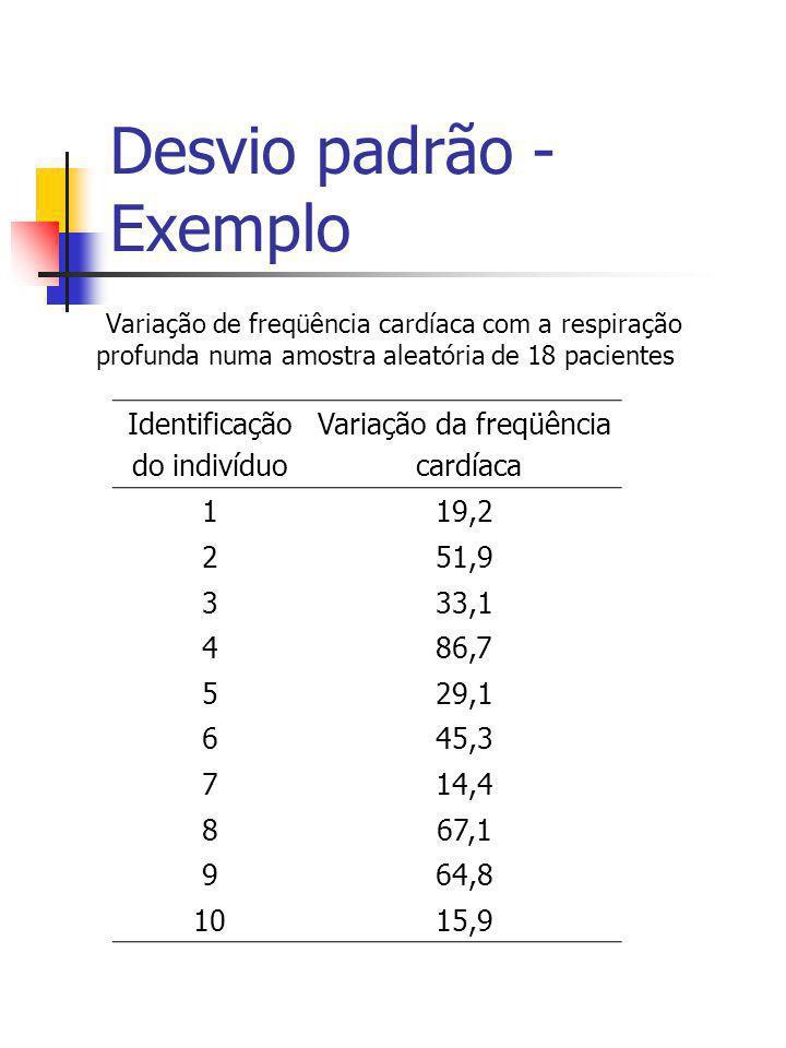 Desvio padrão - Exemplo Variação de freqüência cardíaca com a respiração profunda numa amostra aleatória de 18 pacientes Identificação do indivíduo Va
