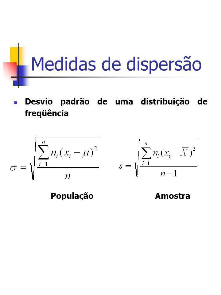 Medidas de dispersão Desvio padrão de uma distribuição de freqüência População Amostra