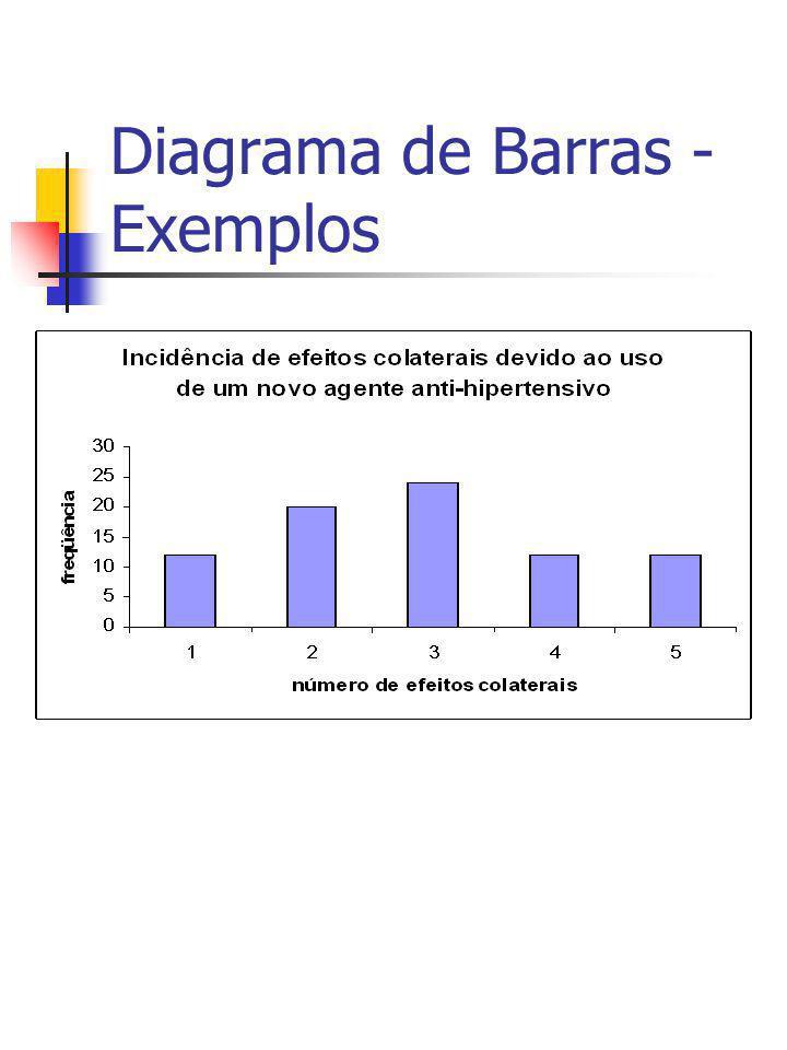 Medidas de dispersão Desvio padrão - Interpretação Uma pergunta que pode surgir é se um desvio padrão é grande ou pequeno; dependendo da ordem de grandeza da variável.