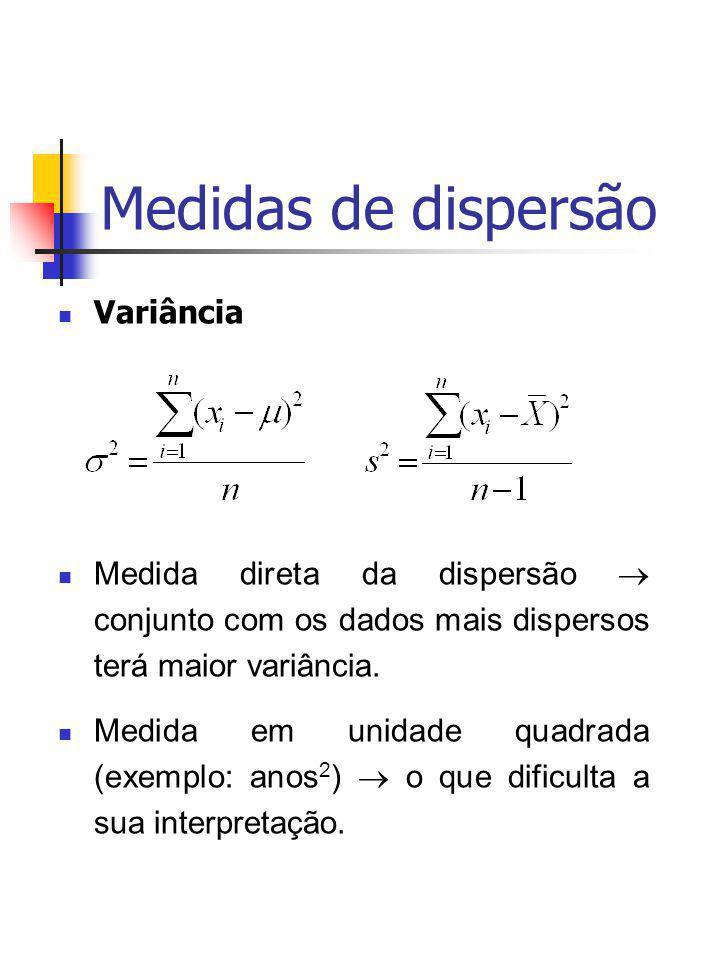 Medidas de dispersão Variância Medida direta da dispersão conjunto com os dados mais dispersos terá maior variância. Medida em unidade quadrada (exemp