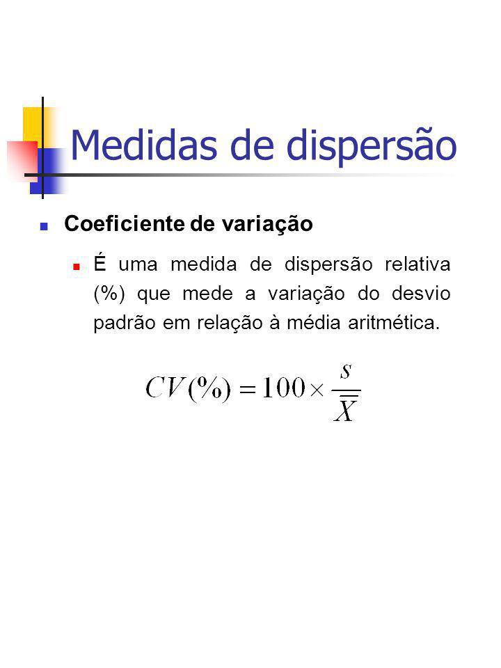 Medidas de dispersão Coeficiente de variação É uma medida de dispersão relativa (%) que mede a variação do desvio padrão em relação à média aritmética