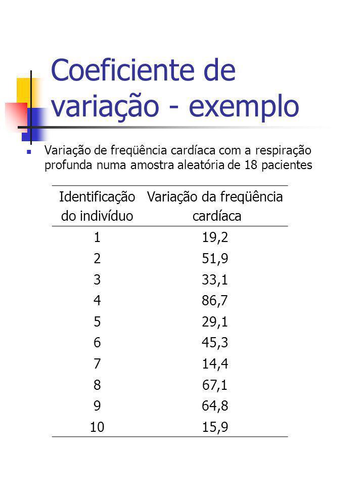 Coeficiente de variação - exemplo Variação de freqüência cardíaca com a respiração profunda numa amostra aleatória de 18 pacientes Identificação do in