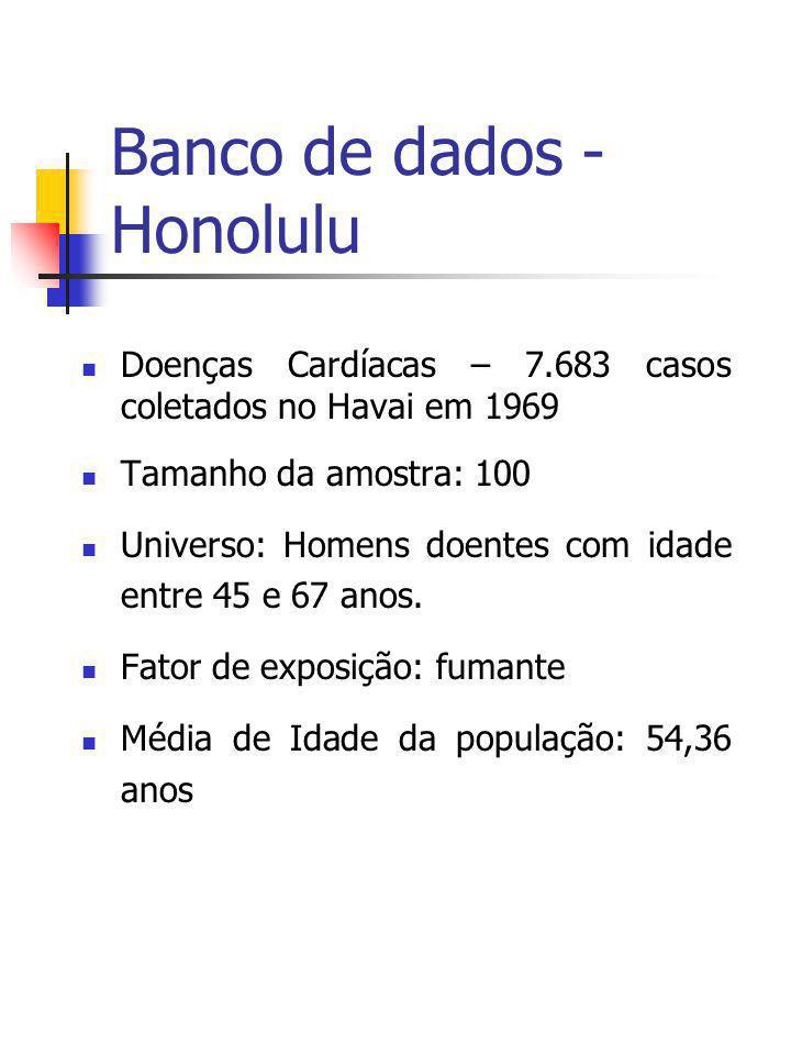 Banco de dados - Honolulu Doenças Cardíacas – 7.683 casos coletados no Havai em 1969 Tamanho da amostra: 100 Universo: Homens doentes com idade entre