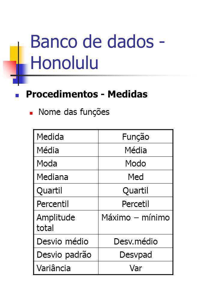 Banco de dados - Honolulu Procedimentos - Medidas Nome das funções MedidaFunção Média ModaModo MedianaMed Quartil PercentilPercetil Amplitude total Má