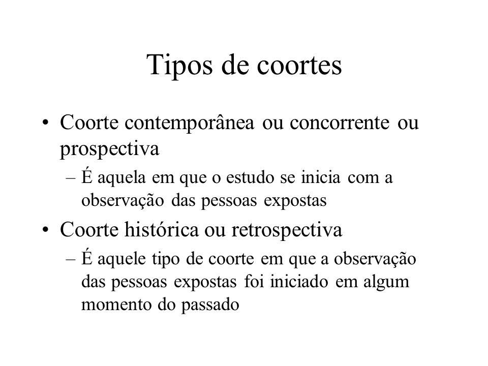 Tipos de coortes Coorte contemporânea ou concorrente ou prospectiva –É aquela em que o estudo se inicia com a observação das pessoas expostas Coorte h