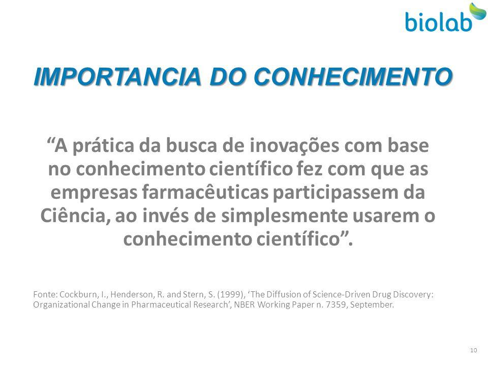 IMPORTANCIA DO CONHECIMENTO 10 A prática da busca de inovações com base no conhecimento científico fez com que as empresas farmacêuticas participassem