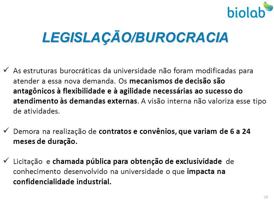 LEGISLAÇÃO/BUROCRACIA As estruturas burocráticas da universidade não foram modificadas para atender a essa nova demanda. Os mecanismos de decisão são