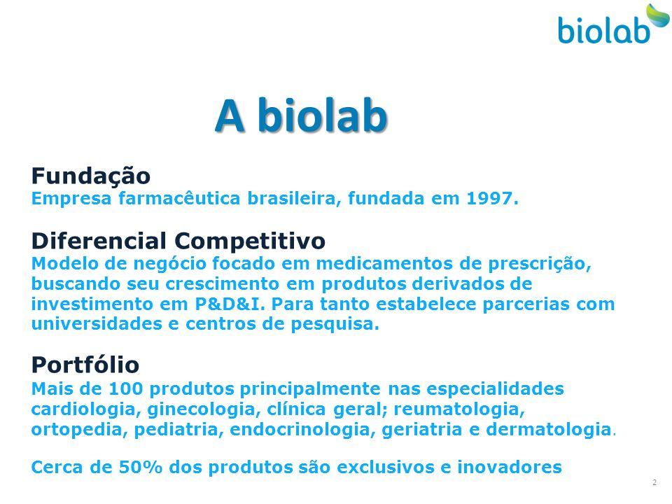 A biolab Fundação Empresa farmacêutica brasileira, fundada em 1997. Diferencial Competitivo Modelo de negócio focado em medicamentos de prescrição, bu
