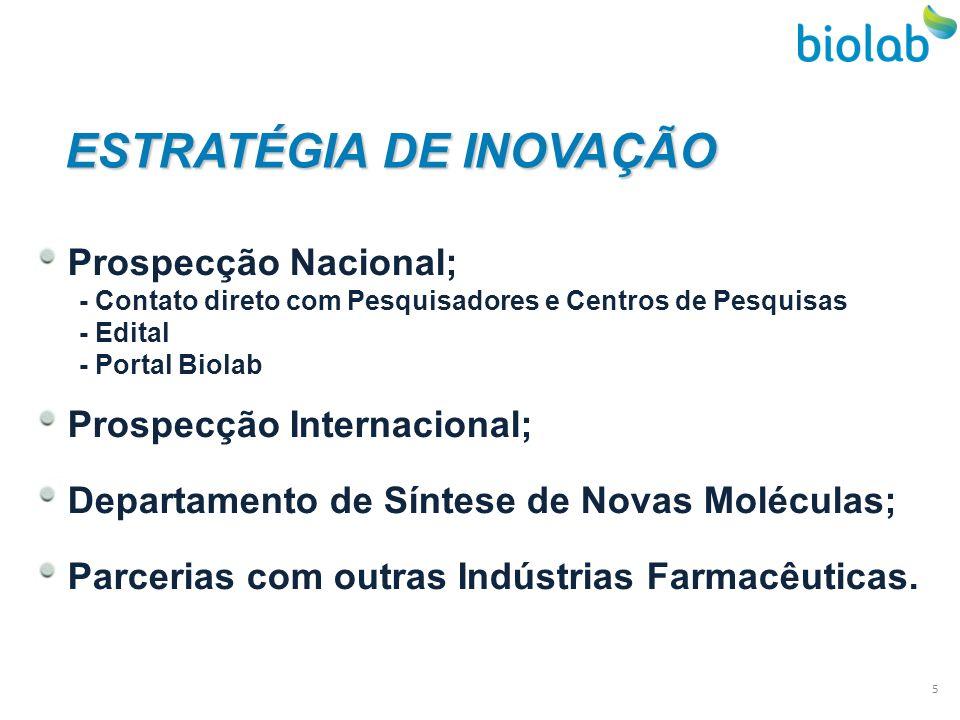 ESTRATÉGIA DE INOVAÇÃO 5 Prospecção Nacional; - Contato direto com Pesquisadores e Centros de Pesquisas - Edital - Portal Biolab Prospecção Internacio